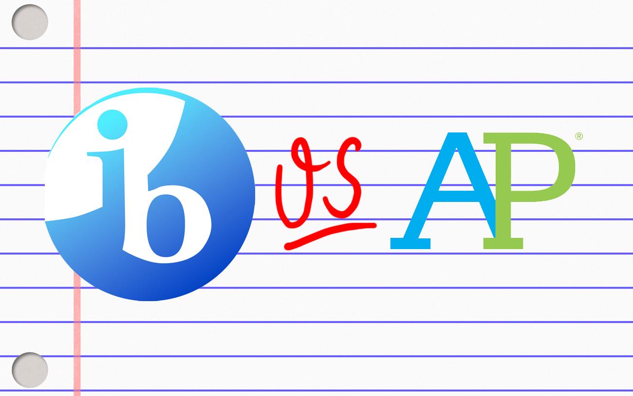 Khác biệt giữa chương trình AP & IB